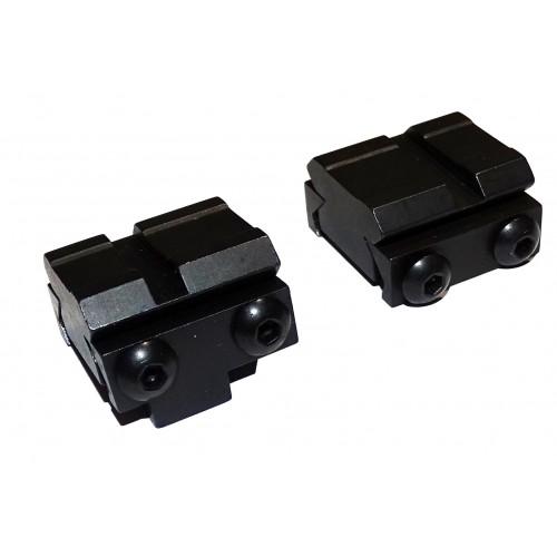 Bases CZ 550 conversión a anillas Warne / Weaver